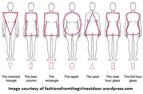 How To Dress For Your Body Shape 7 Tips Beliteweight Weight Loss Services