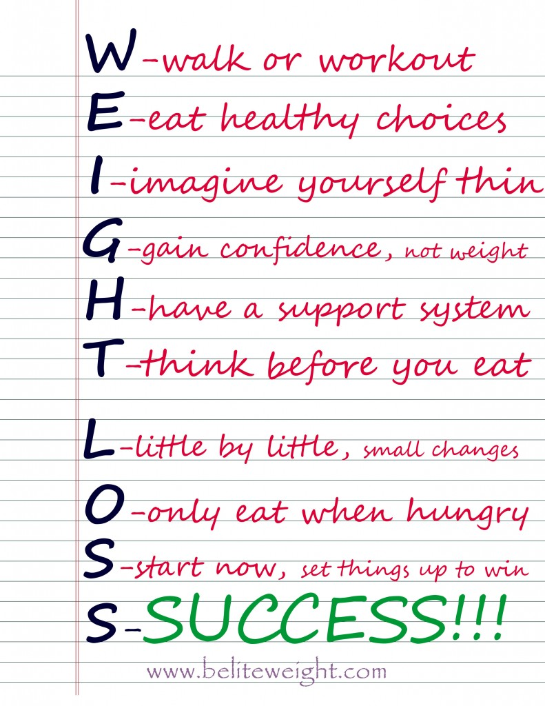 The ABC's Of Weight Loss