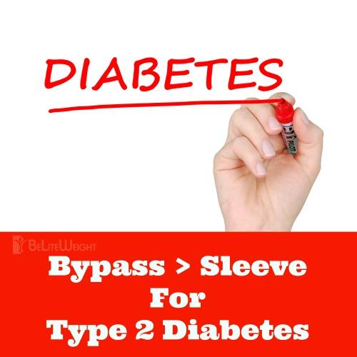 weight loss surgery before after vertical sleeve bypass diabetes